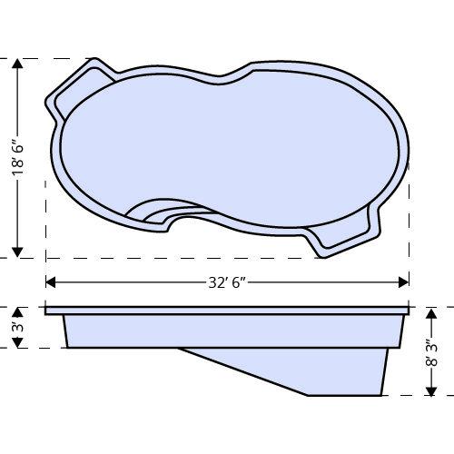American Pools-Lazy 8 dimensions