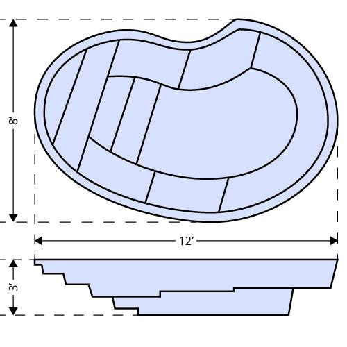 Charlotte Spa dimensions