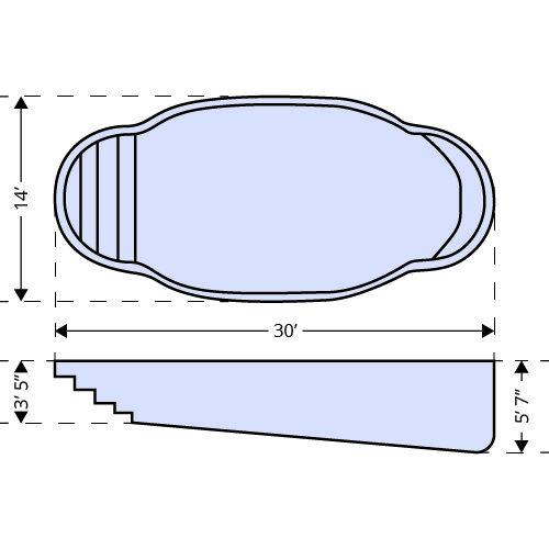 El Dorado dimensions