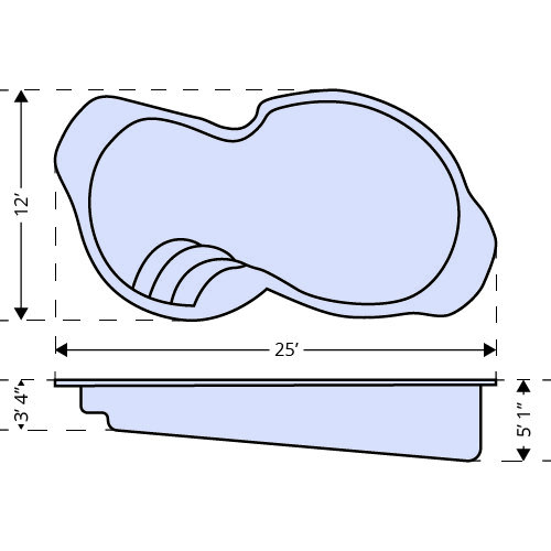 Kingsbury dimensions