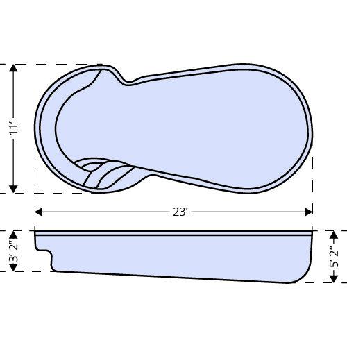 Lincoln dimensions