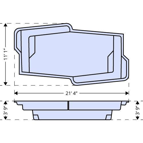 Malibu dimensions