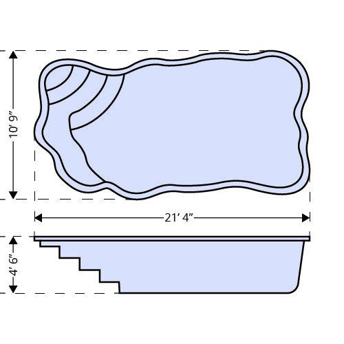 Miami dimensions