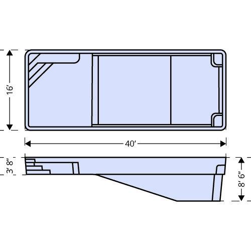 Monolith dimensions