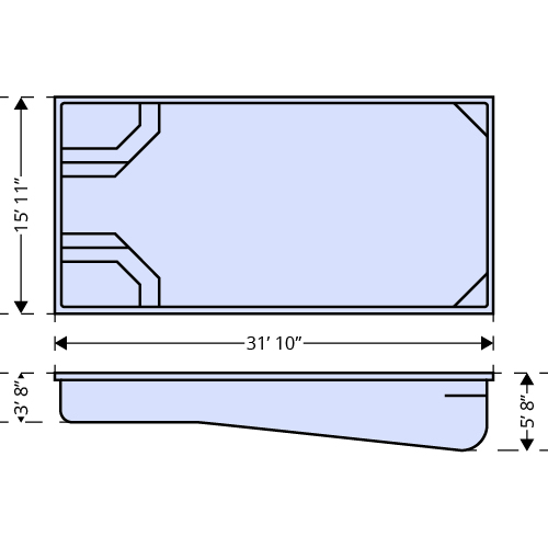 Monte Carlo dimensions