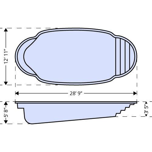 Pompano Beach dimensions