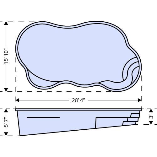Rio dimensions