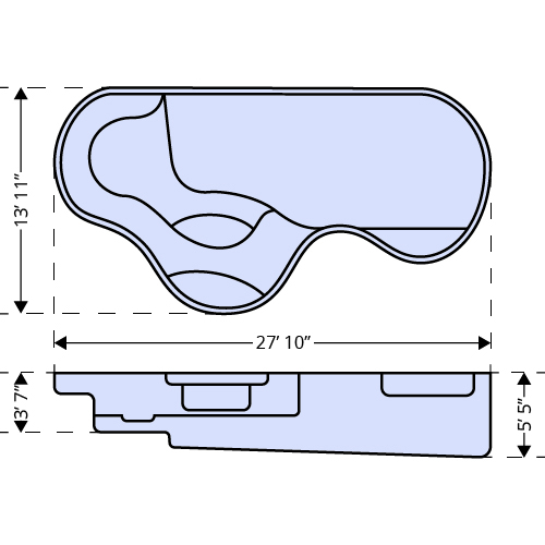 Sandcastle dimensions