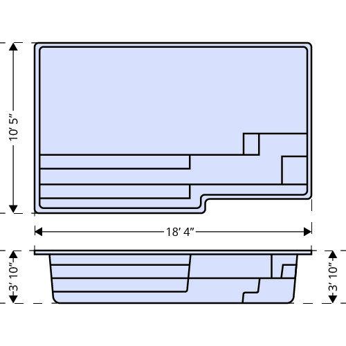 Scottsdale dimensions