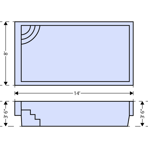 Sedona dimensions