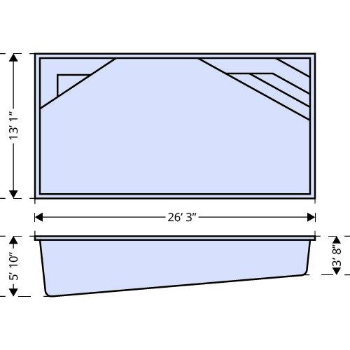 Stockholm dimensions