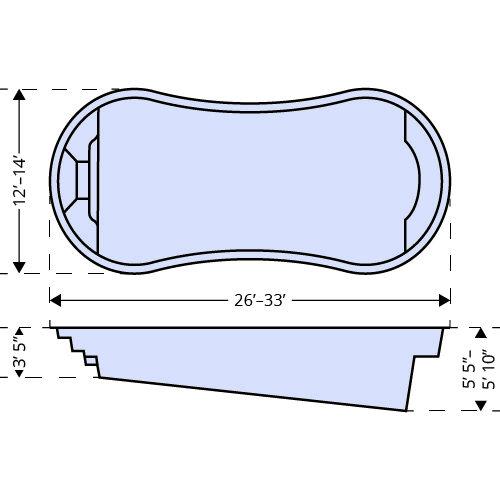 Titus range dimensions