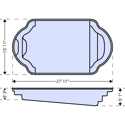 Vegas dimensions