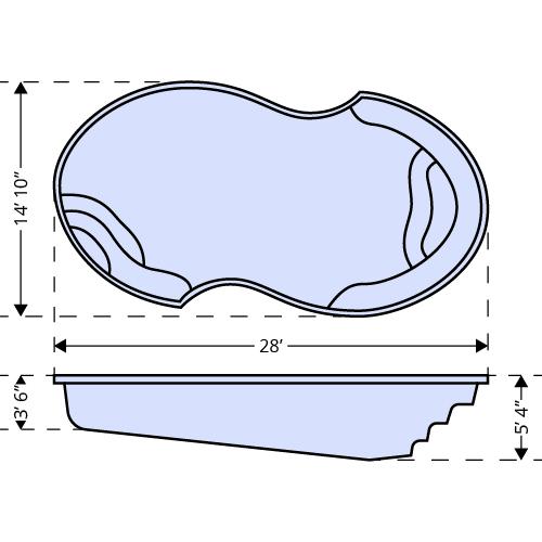 Venetian dimensions